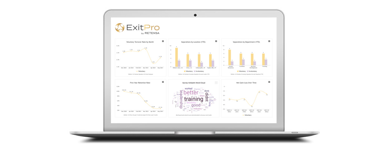 ExitPro Dashboard